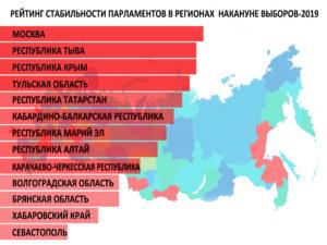 карта россии с регионам ер 2019